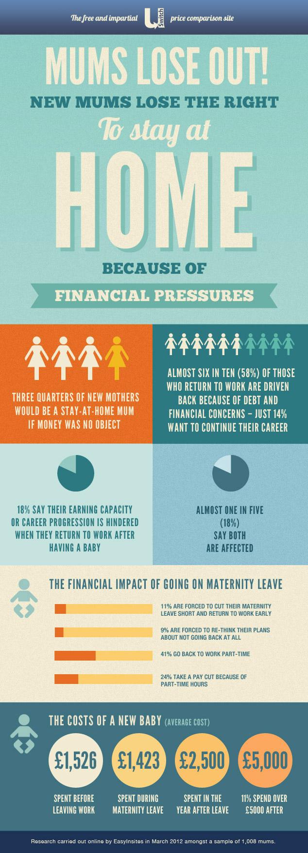 uSwitch-Money-Mums-Infographic