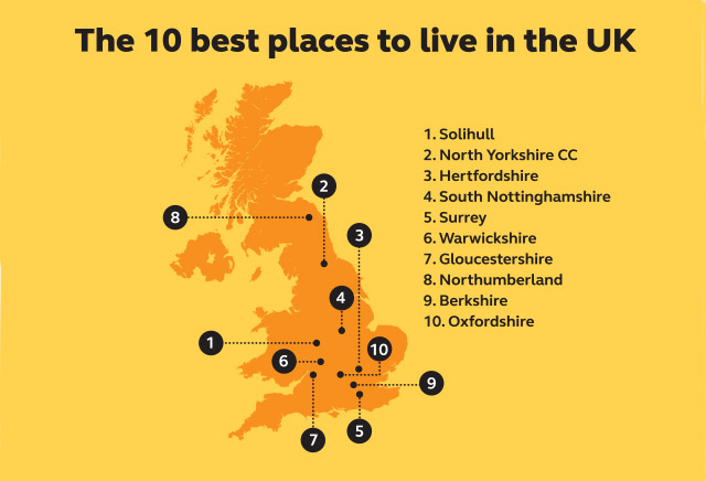 The 10 best places to live in the UK | uSwitch Quality of Life Index 2013