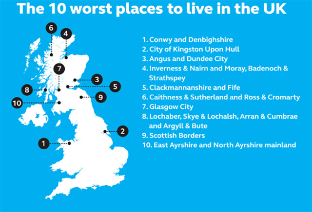 The 10 worst places to live in the UK | uSwitch Quality of Life Index 2013
